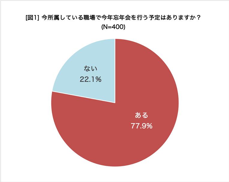 https://teamwork.cybozu.co.jp/blog/1216_img_1.png