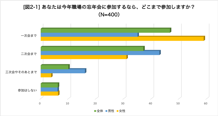 https://teamwork.cybozu.co.jp/blog/1216_img_2-1.png
