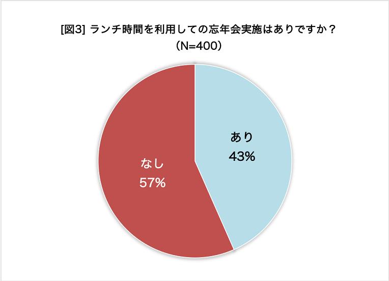https://teamwork.cybozu.co.jp/blog/1216_img_3.png