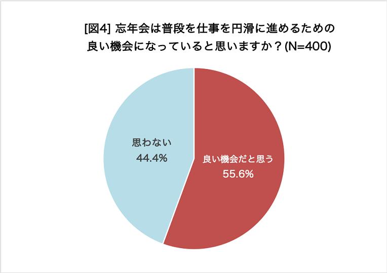 https://teamwork.cybozu.co.jp/blog/1216_img_4.png