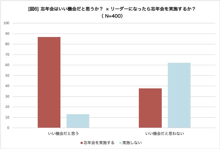 https://teamwork.cybozu.co.jp/blog/1216_img_6.png