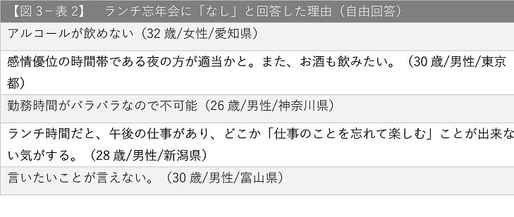https://teamwork.cybozu.co.jp/blog/3-2.png