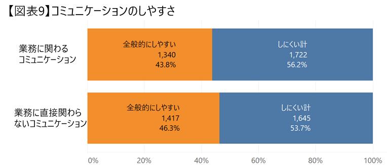 【図表9】.png