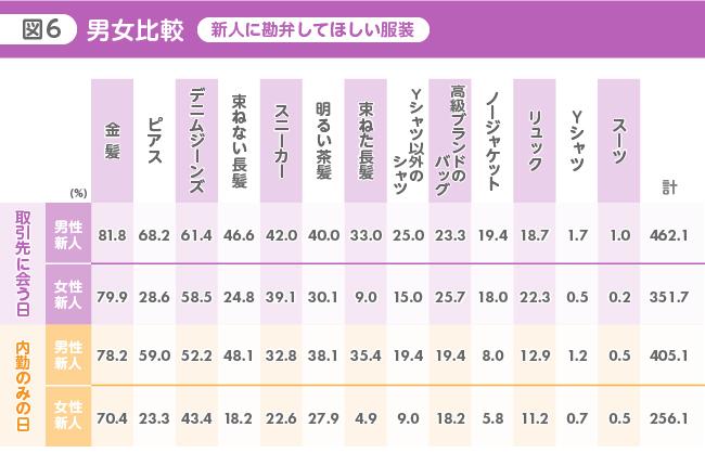 蜀阪%繧咏エ榊刀蛻・graph06.jpg