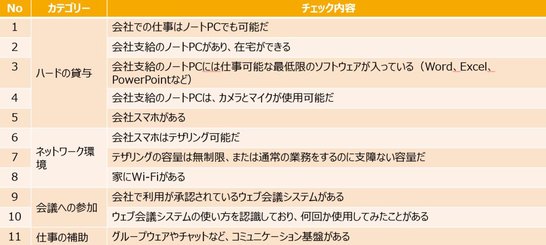 https://teamwork.cybozu.co.jp/blog/7db03aef10782920262962da4bd8a819f3cac8e6.png