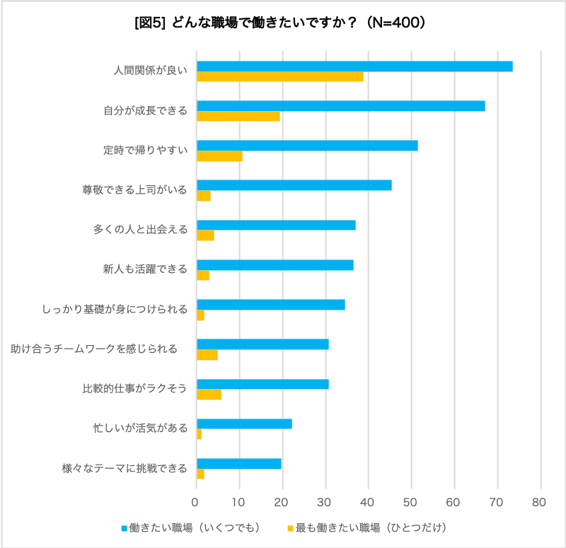 https://teamwork.cybozu.co.jp/blog/7f78a162adaef6ce592d027a1e998d032b5e2c42.png