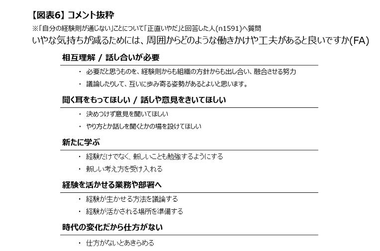 【図表6】 コメント抜粋.png