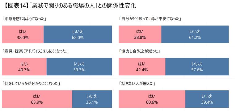 【図表14】.png