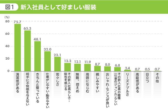 蜀阪%繧咏エ榊刀蛻・graph01.jpg