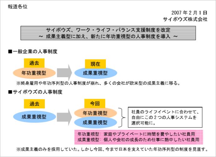 2007リリース2.png
