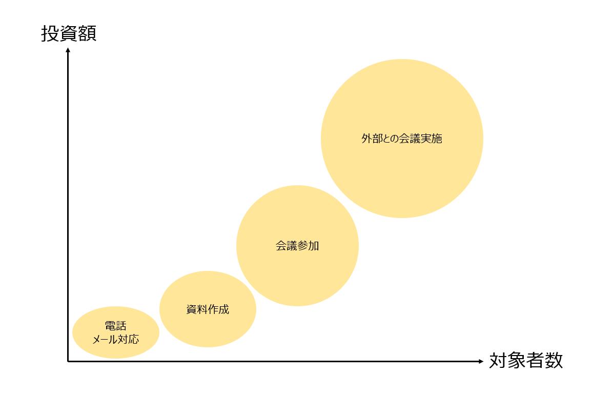 グラフ2 (1).png