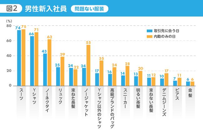 蜀阪%繧咏エ榊刀蛻・graph02b.jpg