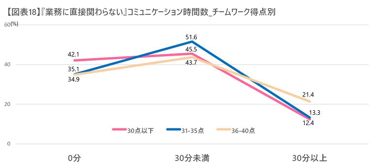 【図表18】.png