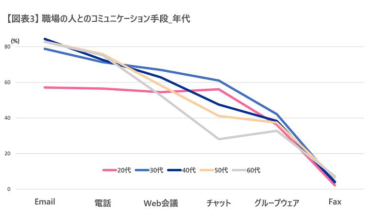 【図表3】.png