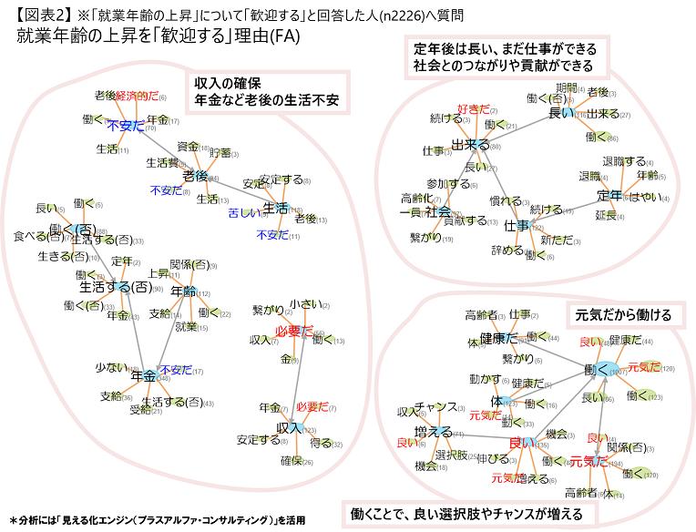 【図表2】歓迎理由.png