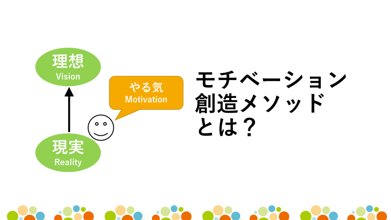 motivation-creation-method1.png