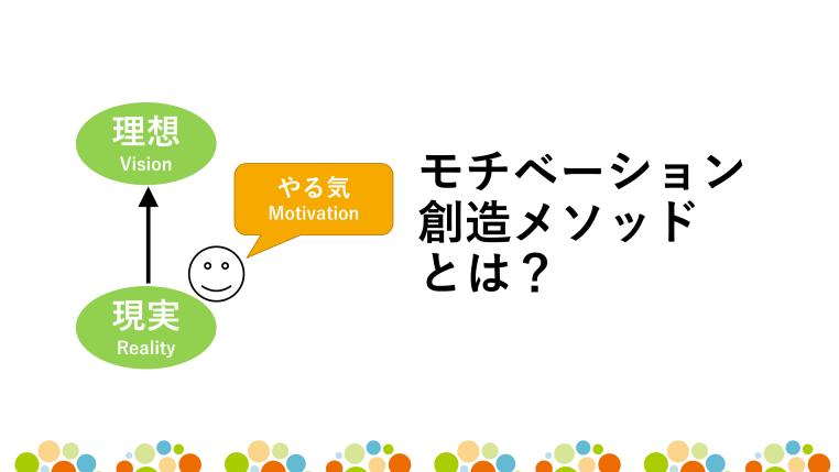 motivation-creation-method1.png