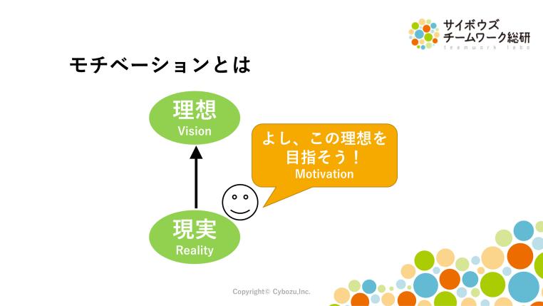 motivation-creation-method2.png