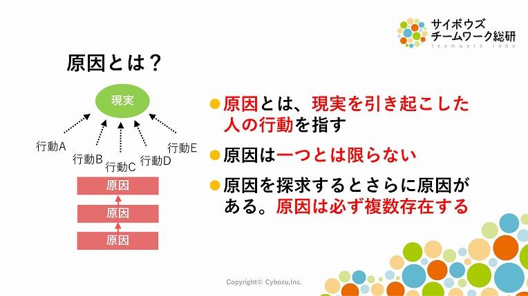 problem_solving_method5.jpg