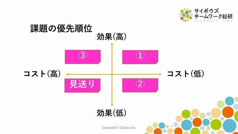 problem_solving_method7.jpg