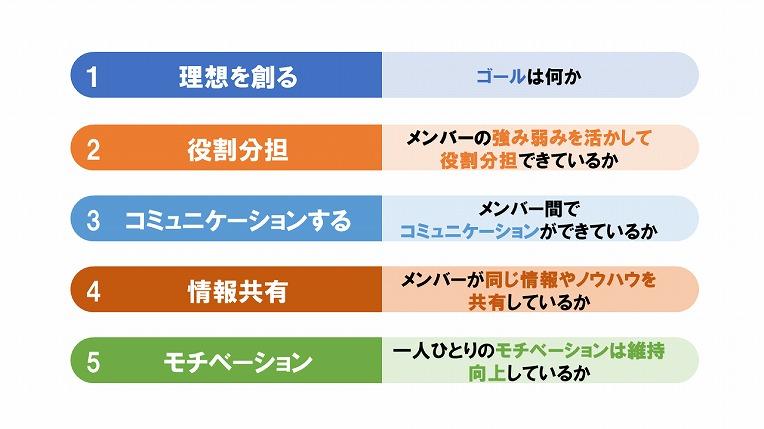 teamwork5point.jpg