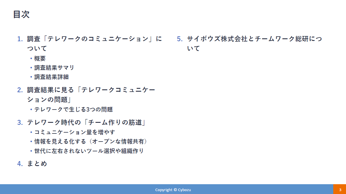 telework_communication_01_mokuji.png