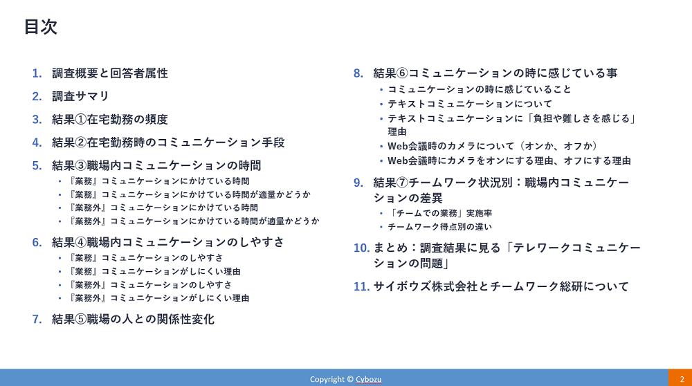 telework_communication_01_research_01_mokuji.png